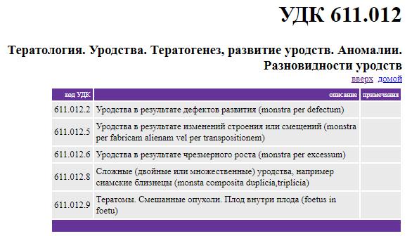 УДК тератология